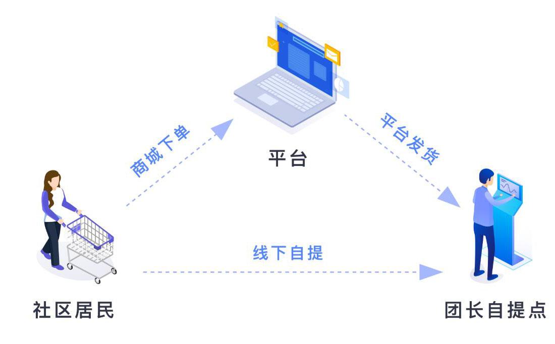 太原微信小程序开发